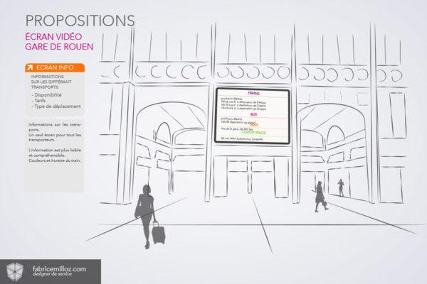 Ecran Vidéo - Gare SNCF de Rouen