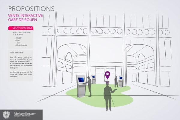 Vente interactive - Gare SNCF de Rouen