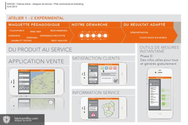SNCF Design de Services